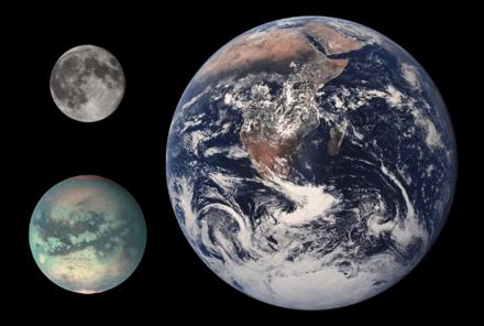 Планета Землия, Титан (слева внизу) и Луна в сравнении