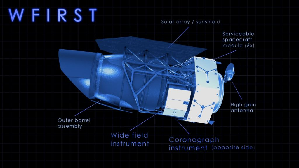 Широкодиапазонный инфракрасный телескоп WFIRST