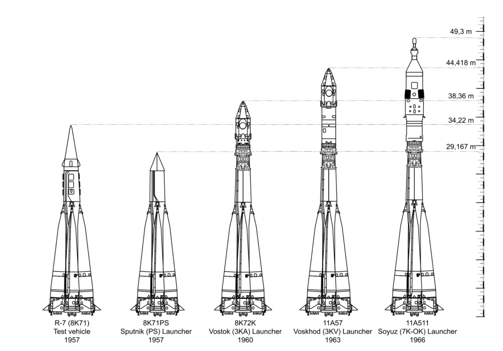 Ракеты-носители на базе Р-7 Автор: Nasa / Peter Gorin / Emmanuel Dissais [Public domain]
