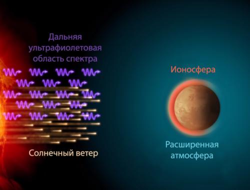 Метод оптической добычи