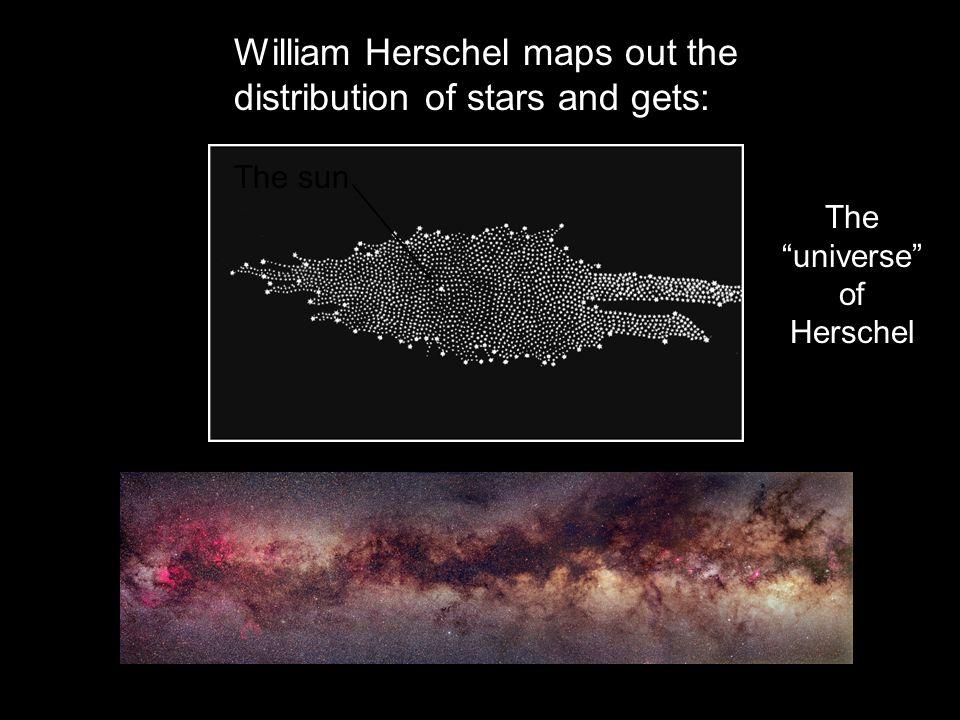 Млечный путь - распределение Гершеля в 1785 году