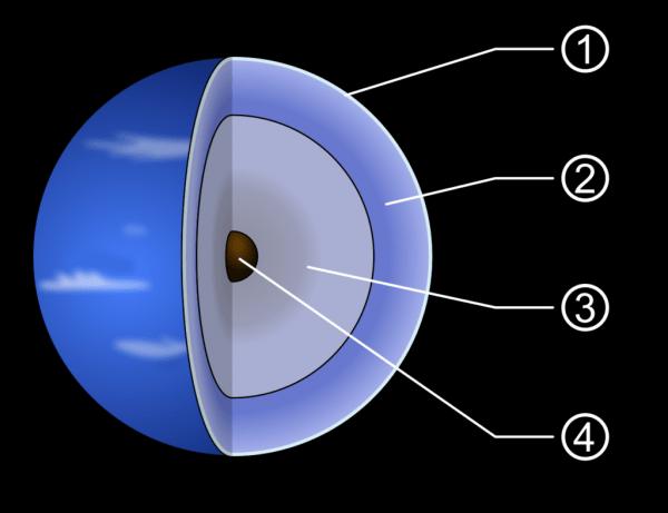 Нептун - восьмая планета Солнечной системы