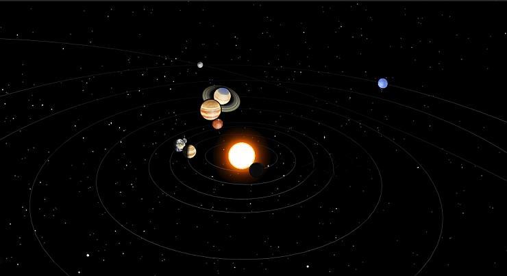 3д Модель Солнечной системы ( 3D ): для детей и взрослых