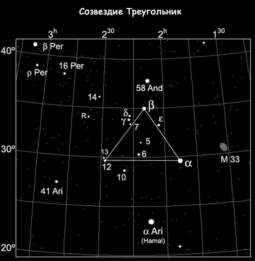 Созвездие Треугольник