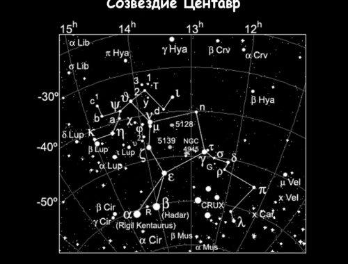 Созвездие Центавр (Кентавр)
