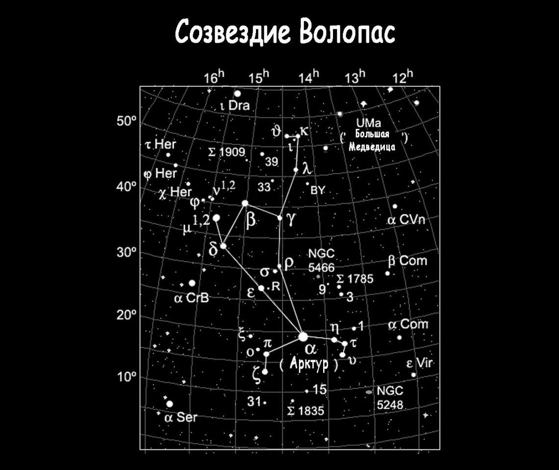 Созвездие Волопас