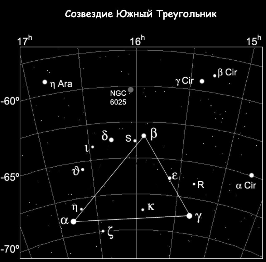 Созвездие Южный Треугольник