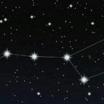 Созвездие Феникс и его группы галактик